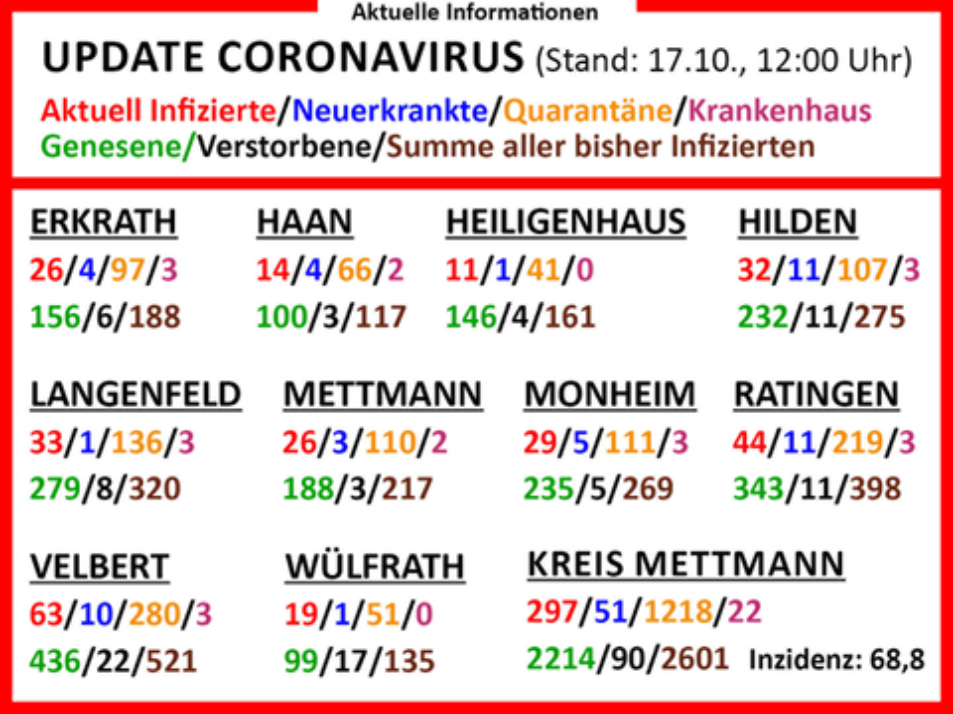 201017_CoronaVirus_Website