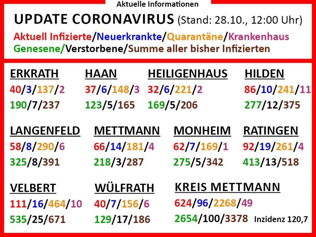201028_CoronaVirus_Website