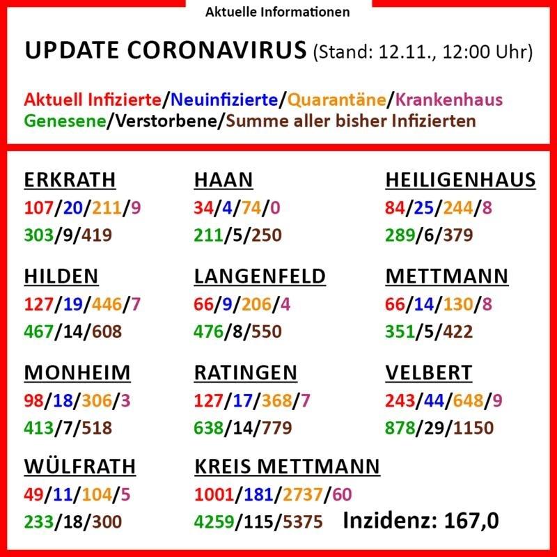 201112_CoronaVirus