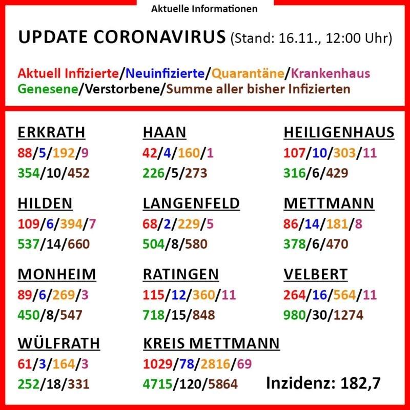 201116_CoronaVirus