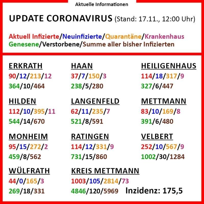 201117_CoronaVirus