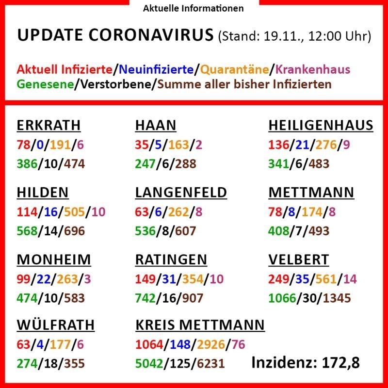 201119_CoronaVirus