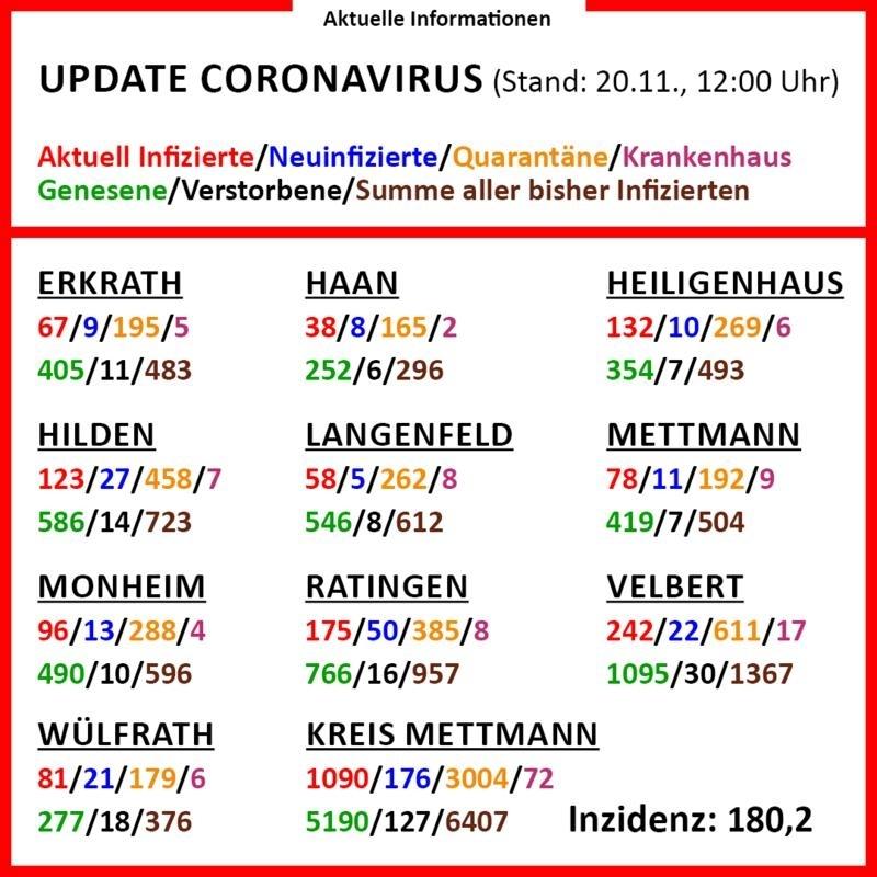201120_CoronaVirus
