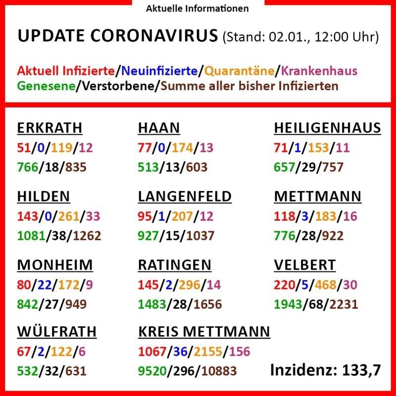 210102_CoronaVirus