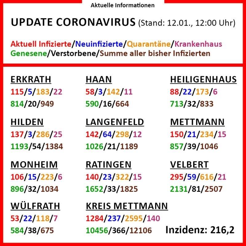 210112_CoronaVirus