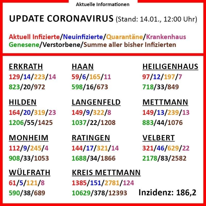 210114_CoronaVirus