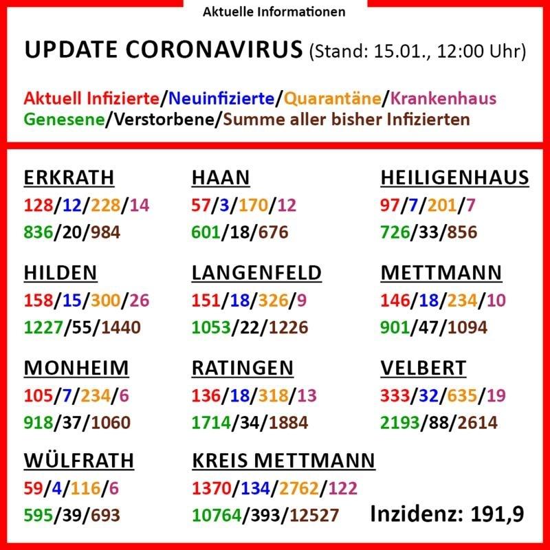 210115_CoronaVirus
