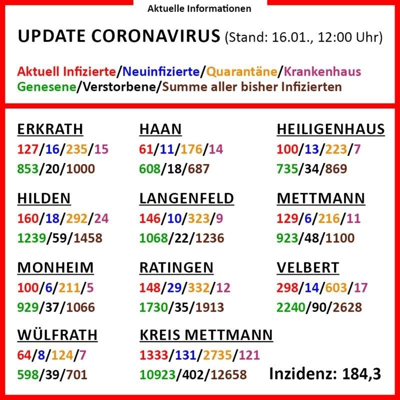 210116_CoronaVirus