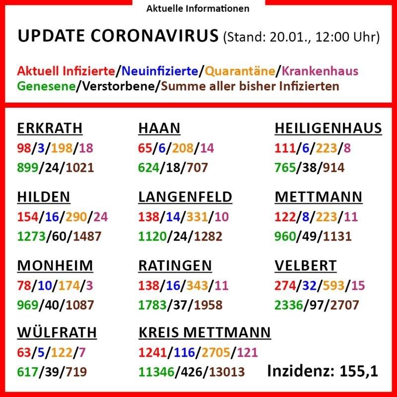 210120_CoronaVirus