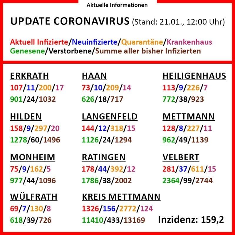 210121_CoronaVirus
