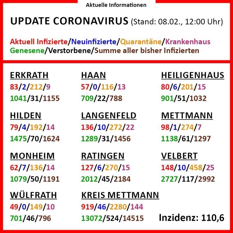 210208_CoronaVirus