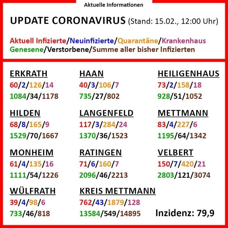 210215_CoronaVirus