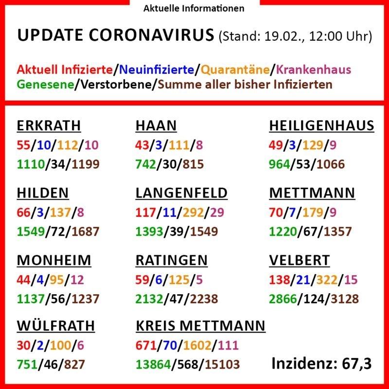 210219_CoronaVirus