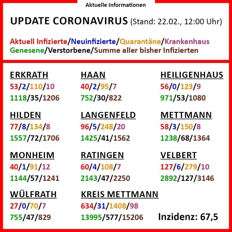 210222_CoronaVirus