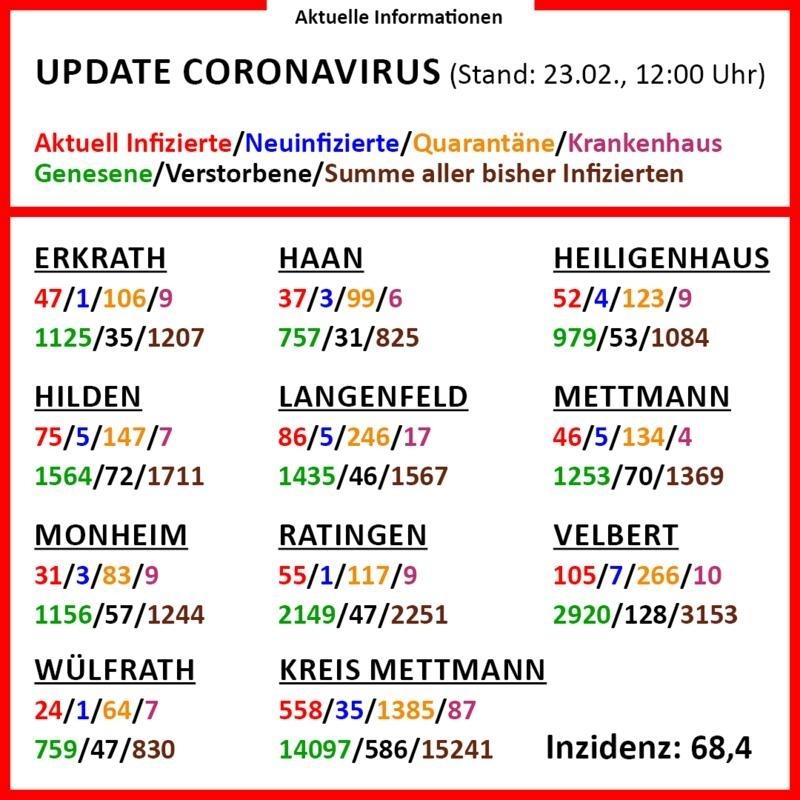 210223_CoronaVirus