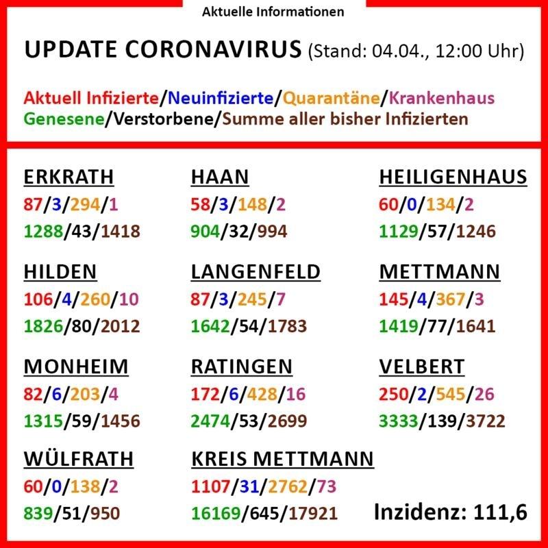 210404_CoronaVirus