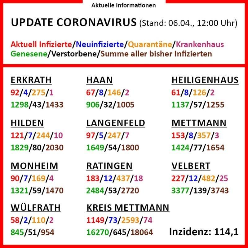 210406_CoronaVirus