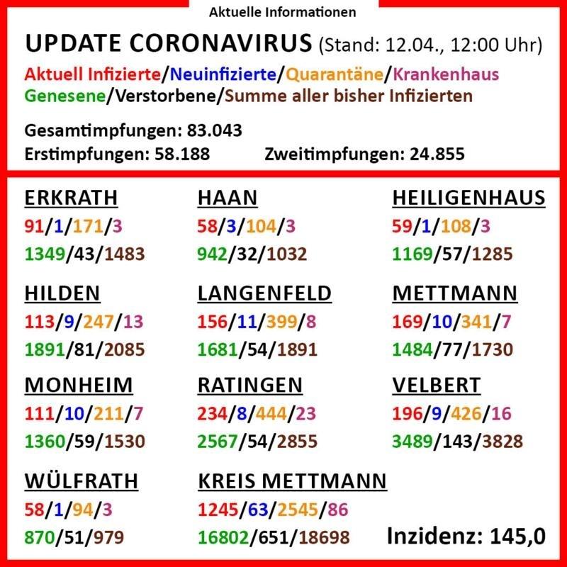 210412_CoronaVirus