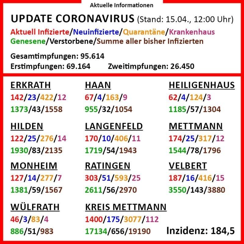210415_CoronaVirus